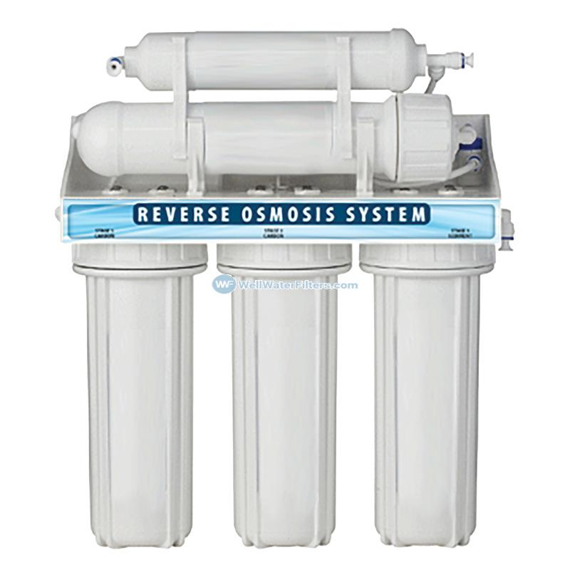 Aqua Flo Replacement Water Filters